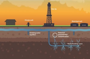 fracking-diagrama-contaminacao